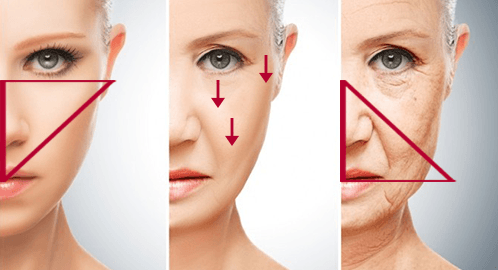 Три женщины разных возрастов с изменениями лица
