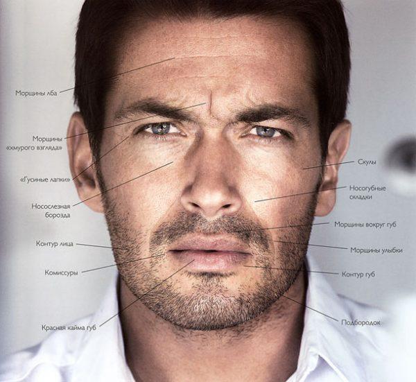 как стареет мужская кожа
