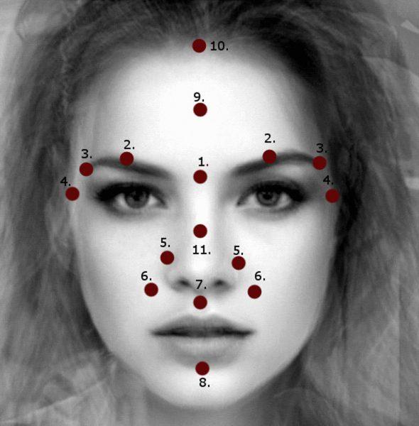 Акупунтурные точки на лице