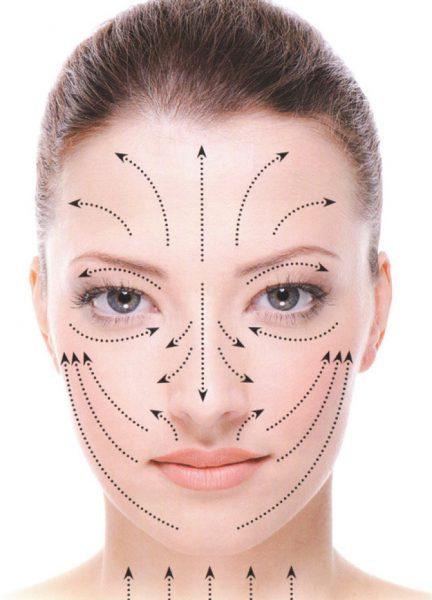 Направление массажных линий на лице