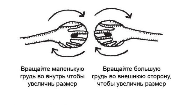 Схема массажа ци для выравнивания размера грудей