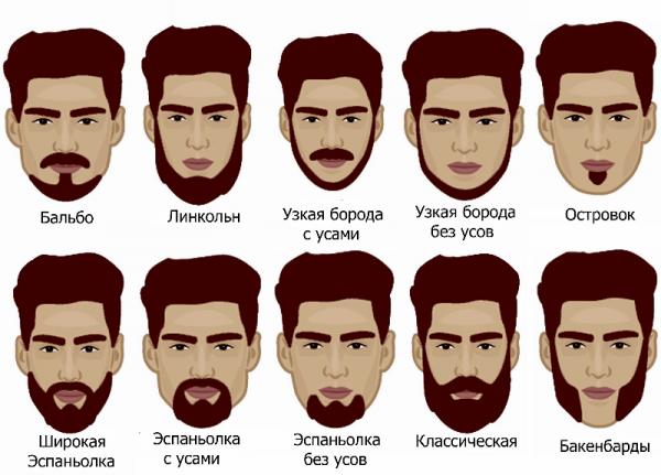 Фасоны бороды и усов