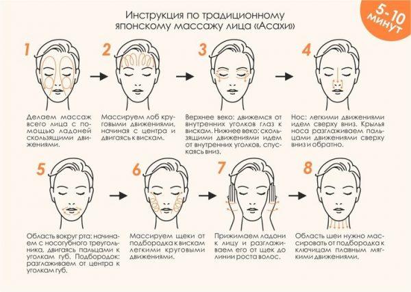 схема японского массажа лица