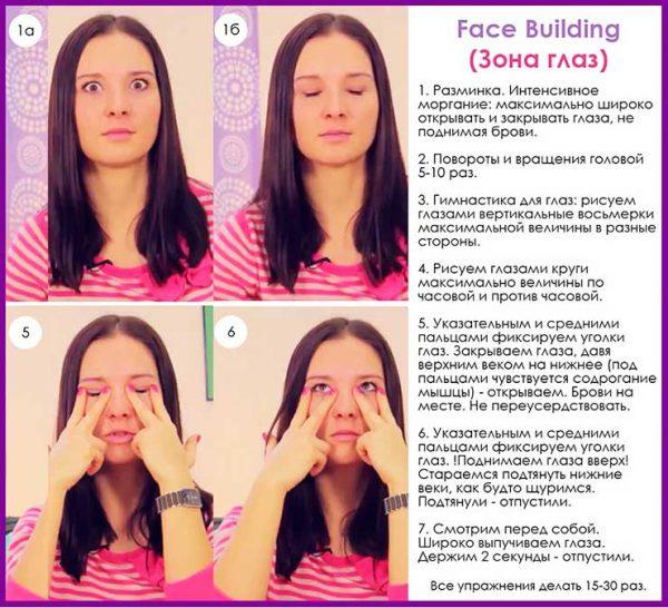 Схема выполнения упражнений для глаз