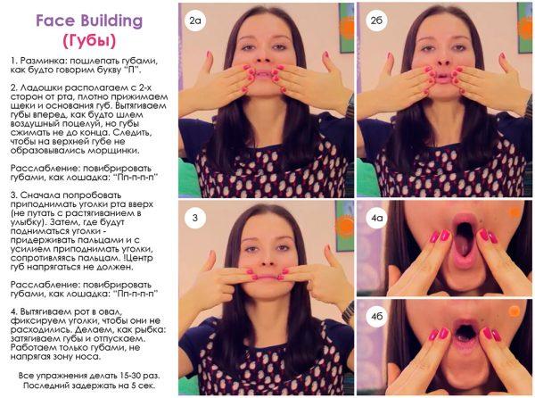 Упражнения для мышц вокруг рта и губ