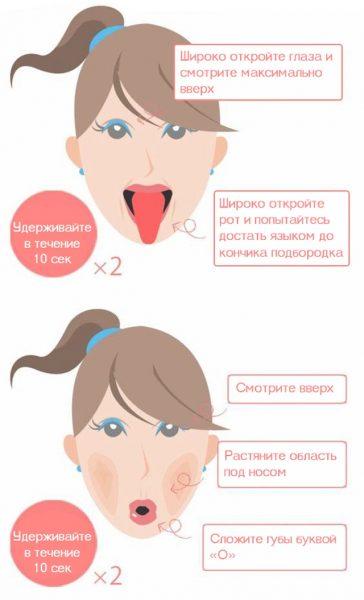 Упражнения для шеи и подбородка