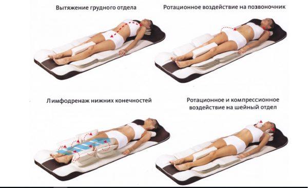 Воздействие массажного матраса на организм