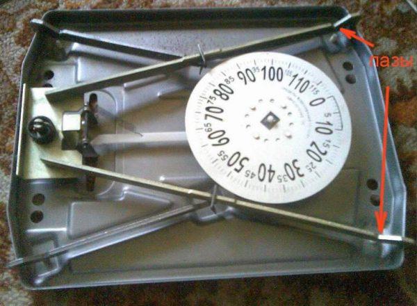 Устройство механических весов изнутри