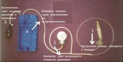 Тренажёр пневматический Муранивского