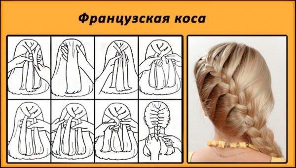 Техника плетения французской косы