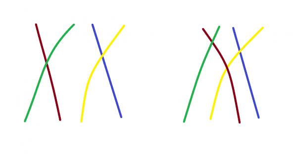 Схема плетения простой косы из четырёх прядей