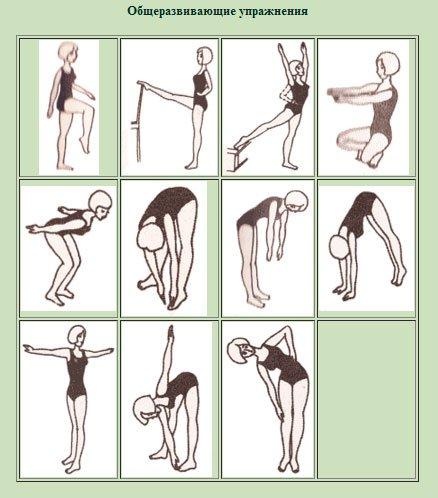 Упражнения Атарбекова
