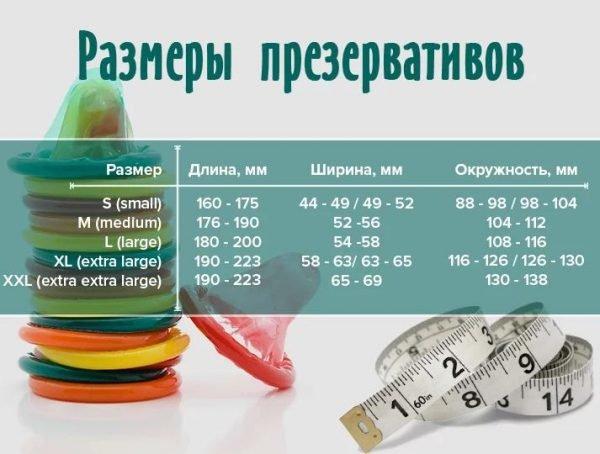 Таблица размеров презерватива