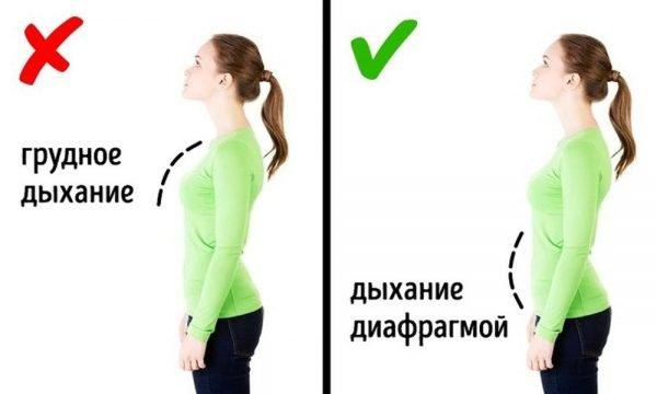 Дыхание грудью и диафрагмой