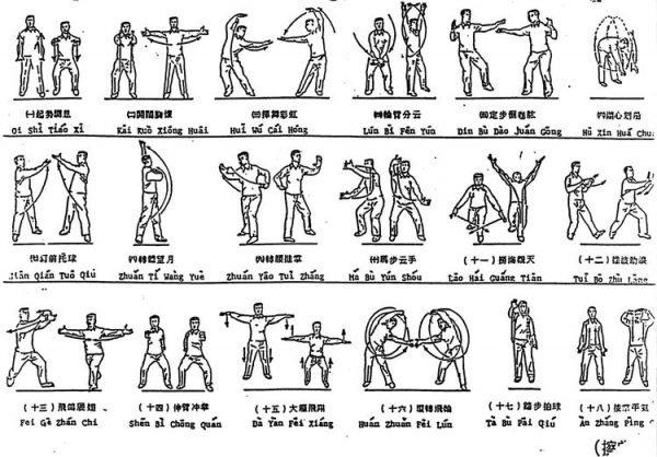 Схемы упражнений по методике Цигун