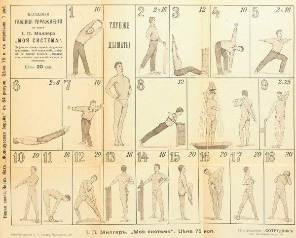 Упражнения по системе Мюллера