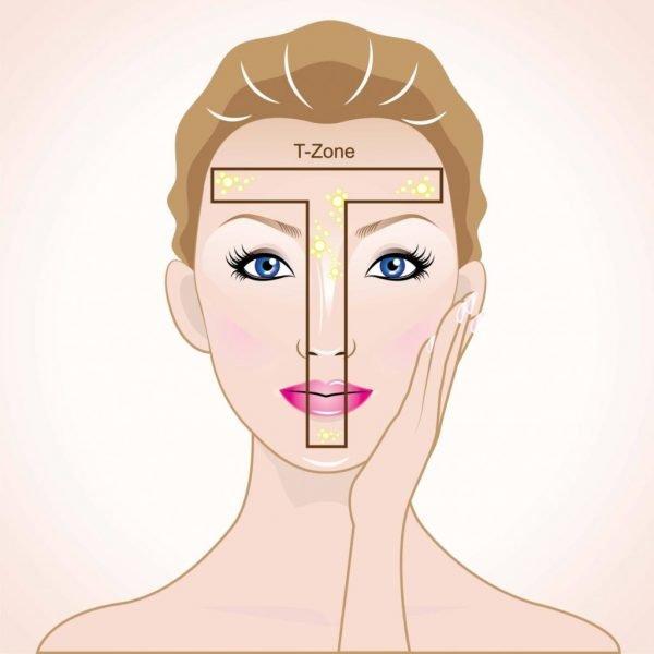 Т-зона на лице