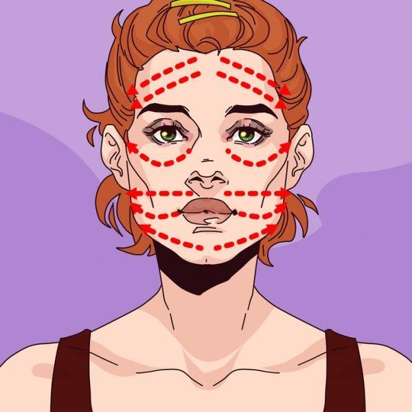 Схема лимфодренажного массажа лица