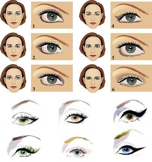 Рисование стрелки с ориентиром на форму и цвет глаз