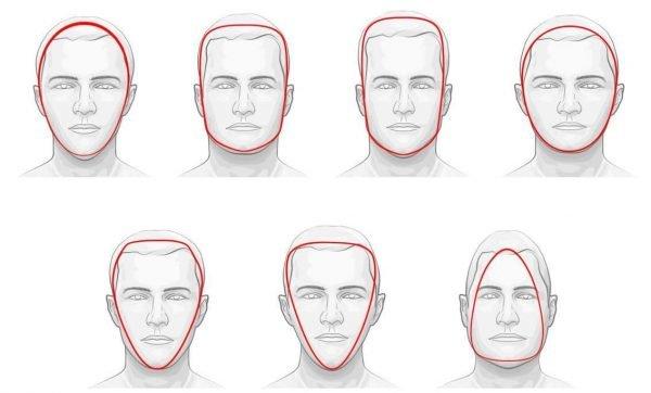 Контуры лица